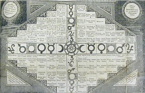 Календарь Брюса